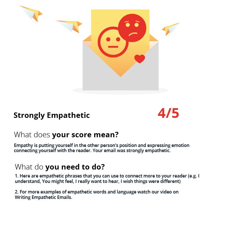 Empathy score